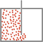 If gas molecules are suddenly given access to a vacuum (by lifting the barrier), they will rush in and fill the space so that the density evens out.